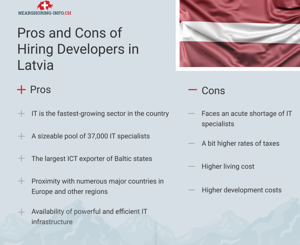 hire developers in latvia pros and cons